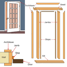 door jamb diagram. Door Frames. A Opening Needs To Have Frame Fitted So Can Jamb Diagram D