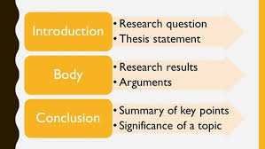 The Step By Step Guide How To Write A Research Paper Fastessay Com