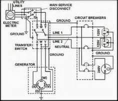 onan transfer switch wiring diagram images kohler transfer switch wiring diagrams kohler