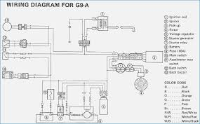 1989 club car wiring diagram color wiring diagram preview 1989 club car wiring diagram wiring diagram datasource 1989 club car wiring diagram color