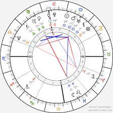 Robin Williams Birth Chart Horoscope Date Of Birth Astro