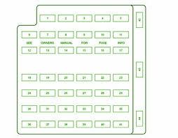 electronic flashercar wiring diagram page  2002 mustang fuse box diagram