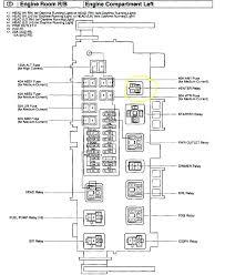 2001 toyota tundra trailer wiring diagram 2007 toyota tundra 2012 toyota tundra trailer wiring diagram at Toyota Tundra Trailer Wiring Diagram