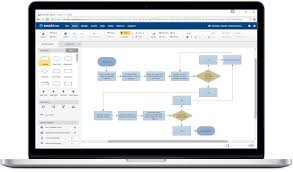 Flowchart Maker For Mac Free Templates And More