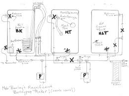 rims wiring diagram wiring diagram schema rims wiring diagram electrical wiring diagrams furnace wiring diagram rims plumbing schematic circuit diagram rims wiring
