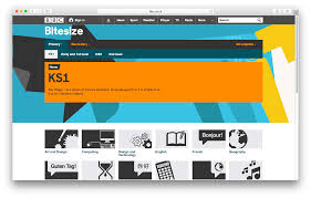 Bbc Bitesize Design And Technology Buick Memorial Primary School Cullybackey Resources