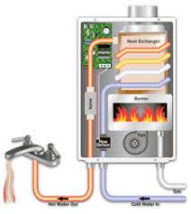 rinnai tankless water heater wiring diagram wiring diagram and 2010 review of tankless water heaters metaefficient