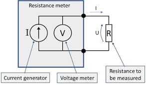 Resistor Measurement Chart Resistance Measurement 2 3 Or 4 Wire Connection How Does
