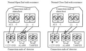 smoke detector relay wiring car wiring diagram download cancross co Alarm Relay Wiring Diagram alarm securitysmoke alarm 4 types and connection way smoke detector relay wiring smoke detector wiring to n o or n c home alarm control panel zone fire alarm relay wiring diagrams