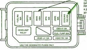 1990 ford escort fuse box diagram example electrical wiring diagram \u2022 98 ford escort zx2 fuse box diagram ford escort fuse box ford escort fuse box wiring diagrams rh parsplus co 1998 ford ranger fuse diagram 1998 ford ranger fuse diagram