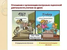 теория и практика организации контрольно оценочной деятельности учите   учитель истории и обществоведения 2 Отношение к организации контрольно оценочной деятельности
