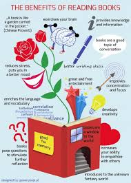 the benefits of reading infographic what would be a better way to draw