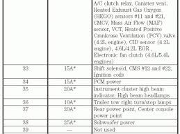 renault megane fuse box layout renault wiring diagrams for diy 2000 Jaguar Fuse Box Layout at Laguna 3 Fuse Box Layout