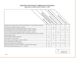 letter of resignation outline online resume builder letter of resignation outline resignation letter sample templates and guide communication matrix template essayoutlinetemplateorg