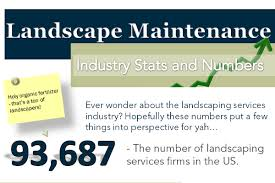 501 Clever Landscaping Company Names Brandongaille Com