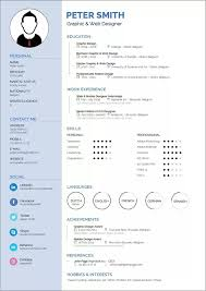what is a cv resume. What are the best websitestools to make a CVresume Quora