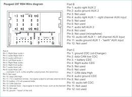 peugeot 307 fuse box manual wiring diagram peugeot 307 fuse box wiring diagram show peugeot 307 fuse box manual