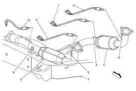 5 3 engine picture showing sensors ls1tech camaro and firebird oxygen sensor harness repair at 2005 Suburban 02 Sensor Wiring Diagram
