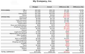 expense spreadsheet for business useful ms excel and word templates for business owners