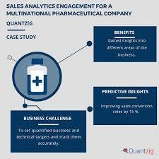How To Get Into Pharmaceutical Sales Leveraging Sales Analytics To Improve Sales Conversion Rate