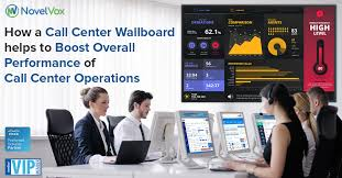 Call Center Operations How A Call Center Wallboard Helps To Boost Overall Performance Of