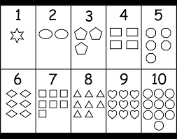 Preschool Number Chart 1 10 Best 50 Numbers 1 10 Background On Hipwallpaper Numbers