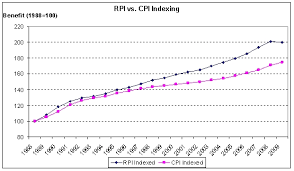 Pension Credit Entitlement Chart How Are Pensions Changing In The Uk British Politics And