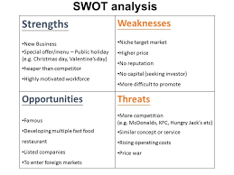 swot analysis of jack and jones a swot analysis is a struc flickr