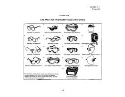 Eye And Face Protection Selection Chart Usace Safety Manual 385 1 1