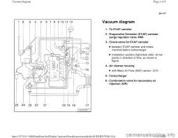 audi a l g atw engine vacuum diagram workshop manual
