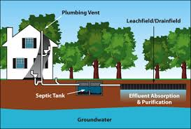 similiar septic tank installation diagram keywords septic system installation by j hockman inc the pumper guys