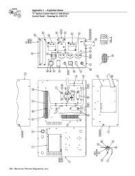 c option control panel operator s manual generac 84711 l 22