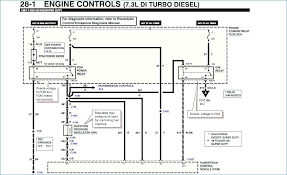 powerstroke injector wiring diagram download wiring diagrams \u2022 ford 6.0 injector wiring harness 7 3l injector diagram introduction to electrical wiring diagrams u2022 rh wiringdiagramdesign today 1995 7 3 injector wiring diagram ford 7 3 injector