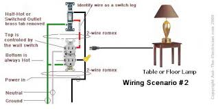 house wiring outlet readingrat net House Receptacle Wiring Diagrams house wiring outlet house plug wiring diagram