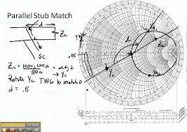 The Smith Chart Pdf 8 Zy Smith Chart Pdf Zy Smith Chart Pdf Bedowntowndaytona Com