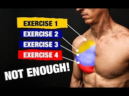 the perfect chest workout sets and