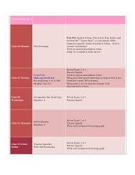 speech self evaluation essay speech evaluation essay pevita mixpress