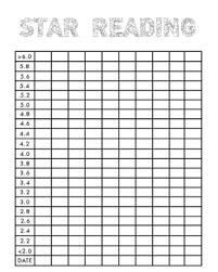 Renaissance Star Reading Worksheets Teaching Resources Tpt