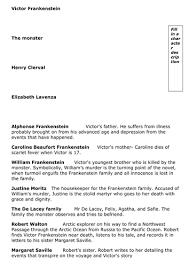 frankenstein essay plan on characters by missrathor teaching character list task for frankenstein