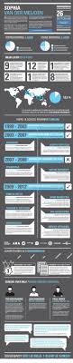 10 Best Cv Van De Maand Images On Pinterest Career Coaching And