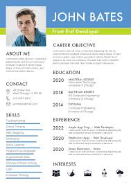 Free Front End Developer Resume Muhammad Abid Cv Template