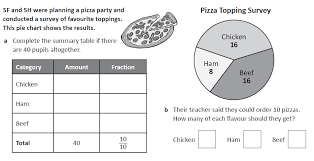 Pie Chart Problems Year 6 Interpret And Construct Pie Charts And Line Graphs And Use