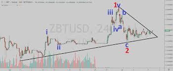 Crypto Contest July 9 Zb Palnet