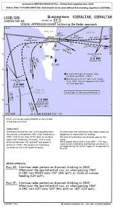 Lxgb Visual Approach Chart Gibraltar Airport The J Thing