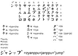 Jessdoor Com Anime Japanese Alphabets