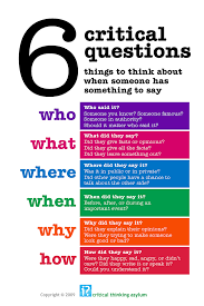 best Higher order thinking   s images on Pinterest   Higher     Questions  Building the Foundation for Critical Thinking   Classroom Poster
