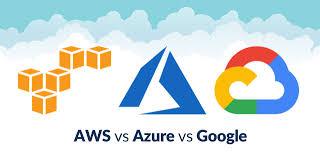 Aws Vs Azure Vs Google Cloud Services Comparison Latest