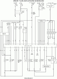 1995 corolla engine diagram diy enthusiasts wiring diagrams \u2022 1995 toyota corolla headlight wiring diagram 94 toyota corolla engine diagram 1995 toyota corolla wiring 1996 rh enginediagram net 1995 corolla distributor