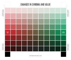 Green Shade Chart Color Theory Explained Sensational Color