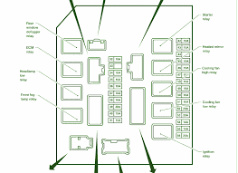 2012 sentra fuse box 2012 wiring diagrams online